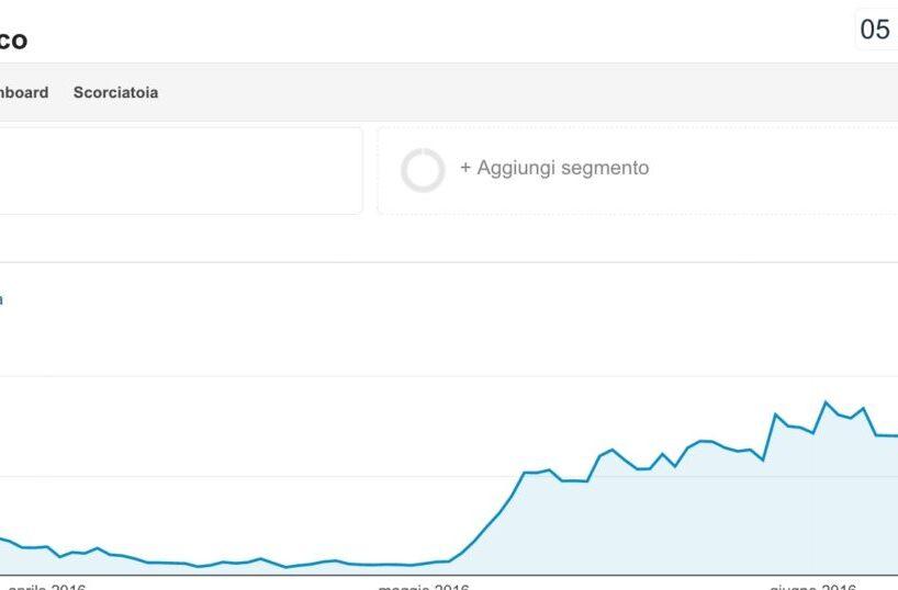 Il keyword tool di Google non ci aiuta più